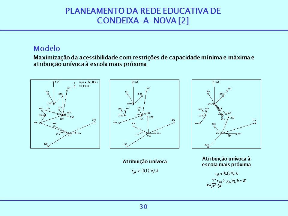PLANEAMENTO DA REDE EDUCATIVA DE CONDEIXA-A-NOVA [2]